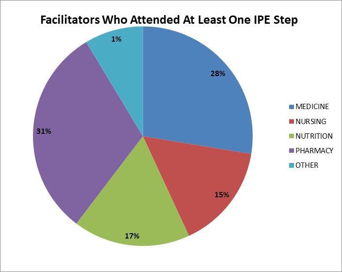 facilitators attendance-1.jpg